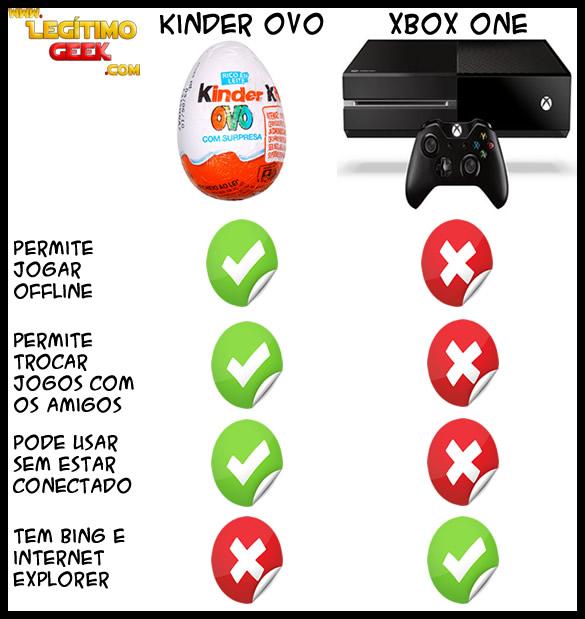Kinder Ovo x Xbox One