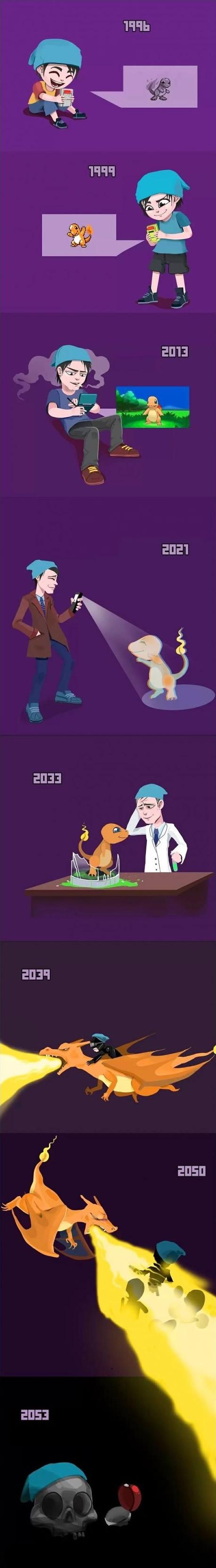 Treinadores Pokémon
